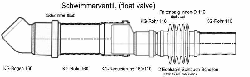 KG-Rohr-Ventil.jpg