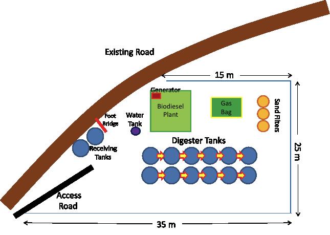 plantschematic.png