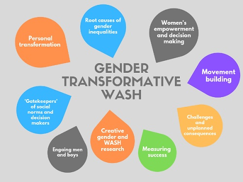 Gender_tranformative_infographic_grey_500.jpg