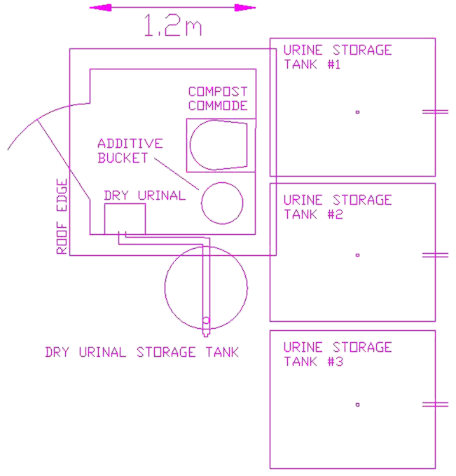 UrinationStationSchematic.png