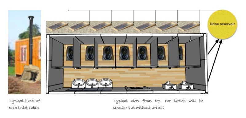communaltoilets.jpg