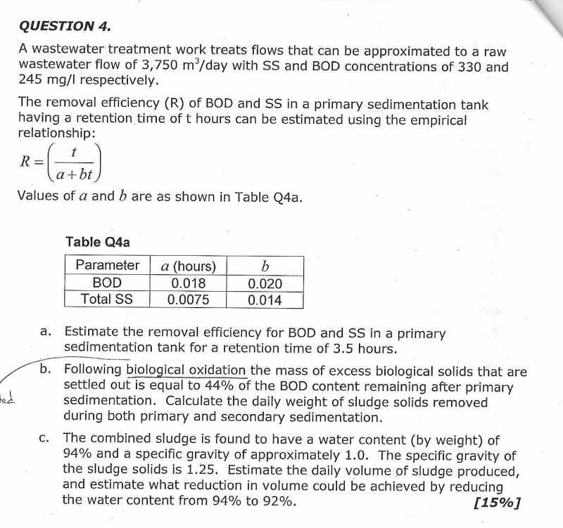 WEDC_Q4001.jpg