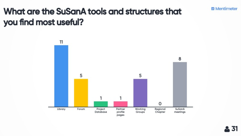 4-what-are-the-susana-tools-and-structures-that-you-find-most-useful.jpg