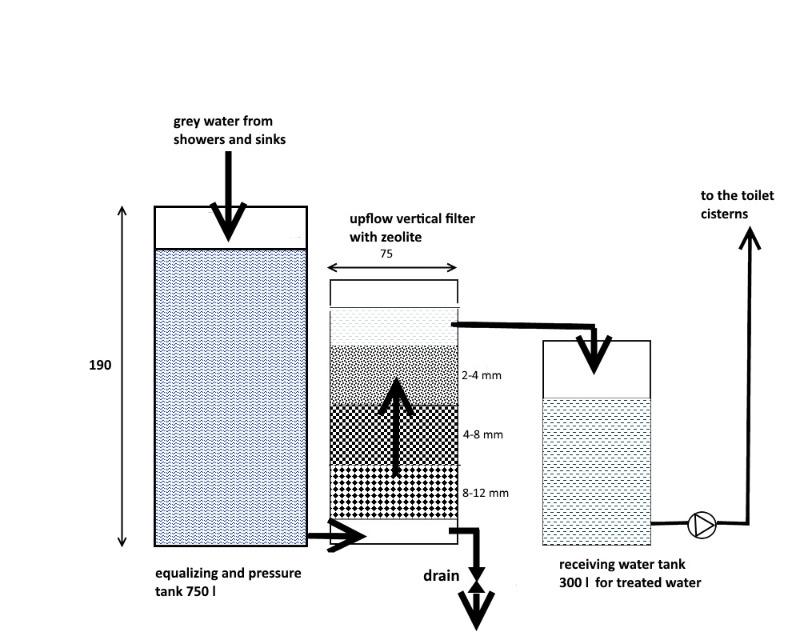 greywaterfiltereng2.jpg