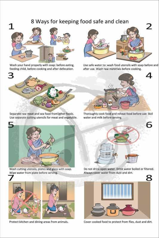 FoodHygiene-engl.jpg