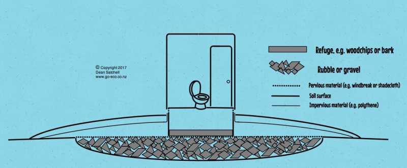 Simple-primary-digester-2.jpg