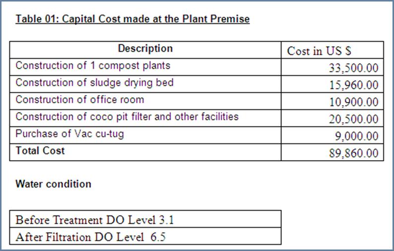 Cost-Dhaka.png